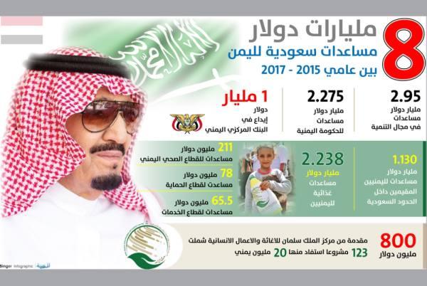 الملك يوجه بإيداع ملياري دولار كوديعة في «المركزي اليمني»