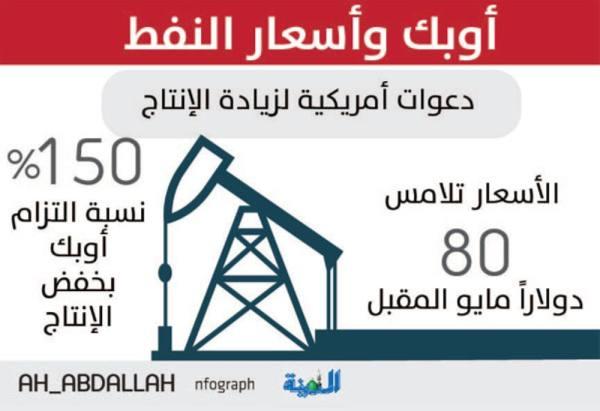 ارتفاع النفط قبل اجتماع أوبك لتهدئة الأسواق غداً