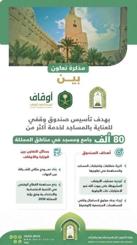 صندوق وقفي يخدم أكثر من 80 ألف جامع ومسجد