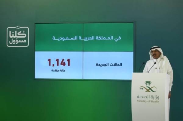 متحدث الصحة: 1141 حالة جديدة بكورونا في المملكة و5 حالات وفاة