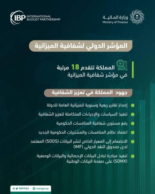 المملكة تتقدم 18 مرتبة في المؤشر الدولي لشفافية الميزانية