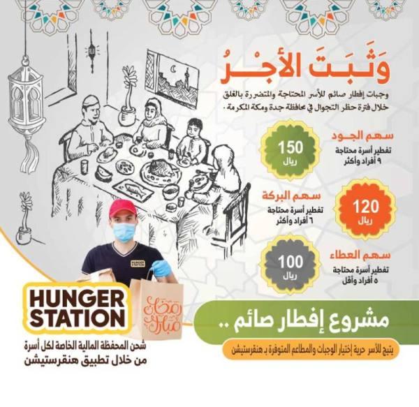 جمعية نماء الأهلية بمنطقة مكة المكرمة تقدم 1,032,803 مساعدة للأسر المتضررة من منع التجول