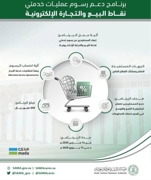 مؤسسة النقد تمدد دعم رسوم عمليات نقاط البيع والتجارة الإلكترونية