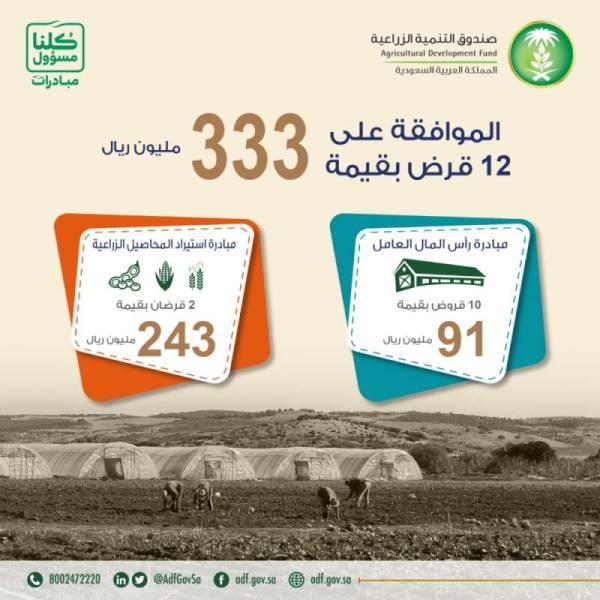 333 مليون قروض صندوق التنمية الزراعية لتمويل 12 مشروع