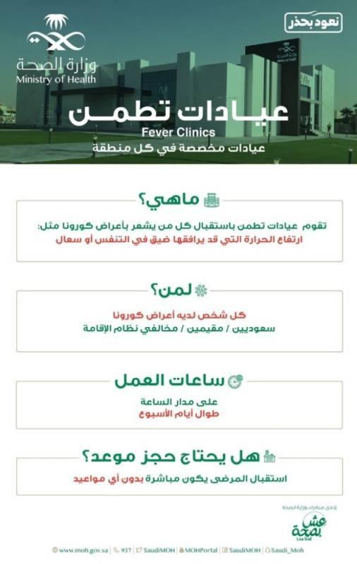 صحة مكة المكرمة تدشن عيادات