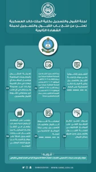 وزير الحرس الوطني يوجه بفتح باب التسجيل بكلية الملك خالد العسكرية