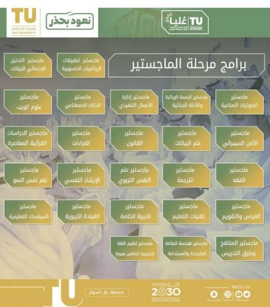 جامعة الطائف تفتح القبول في 25 برنامجاً للماجستير والدبلوم العالي