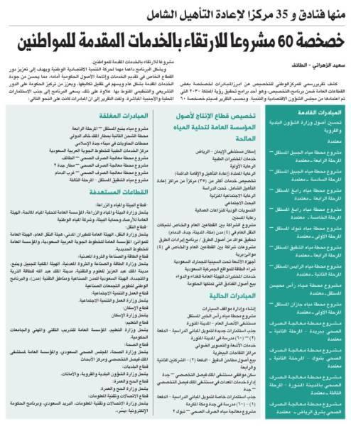 خصخصة 60 مشروعا للارتقاء بالخدمات المقدمة للمواطنين