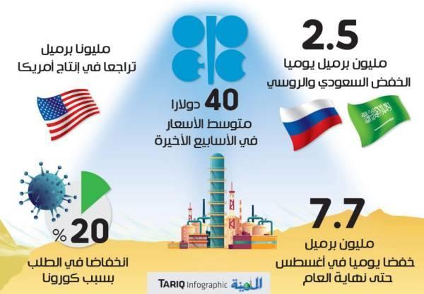 المملكة والعراق يؤكدان الالتزام باتفاق«أوبك بلس» لخفض الإنتاج