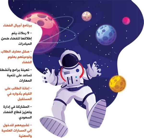 إطلاق «أجيال الفضاء» لصقل معارف ومهارات الطلاب