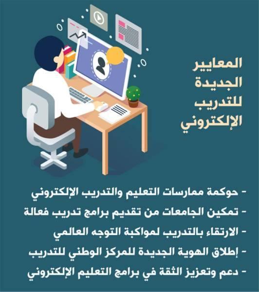 «التعليم»: معايير جديدة لضبط ممارسات التدريب الإلكتروني