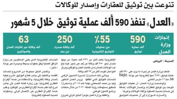 «العدل» تنفذ 590 ألف عملية توثيق  خلال 5 شهور