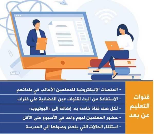 اعتماد تقديم المعلمين الأجانب الدروس «عن بُعد» من بلدانهم