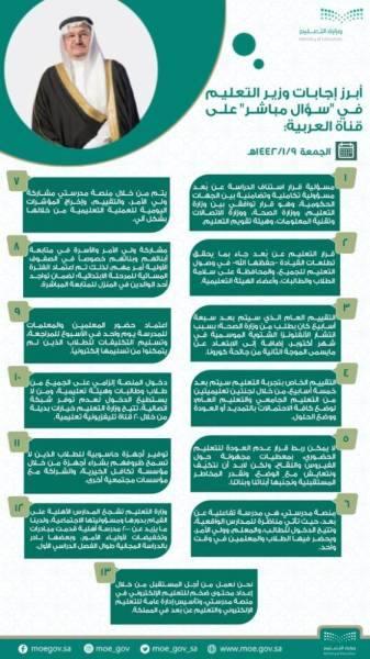 التعليم : أبرز إجابات وزير التعليم في