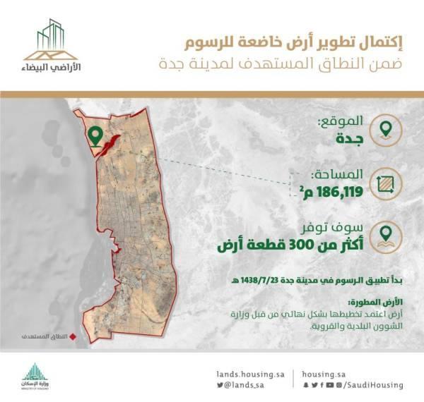 اكتمال تطوير أرض بيضاء خاضعة للرسوم في جدة توفر 300 قطعة سكنية