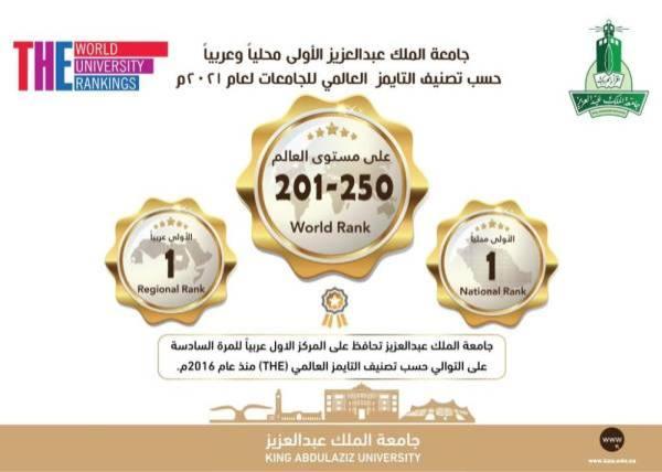 جامعة المؤسس.. الأولى محليا وعربيا في تصنيف التايمز