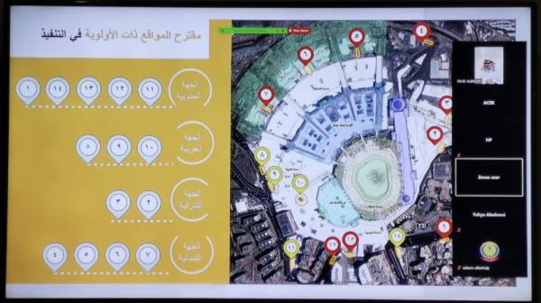 الحرمين تحدد المواقع المقترحة لمراكز حفظ الأمانات بالمسجد الحرام