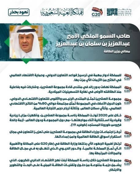 وزير الطاقة: المملكة أظهرت مزايا ريادية وقيادية استثنائية برئاستها لمجموعة الـ20