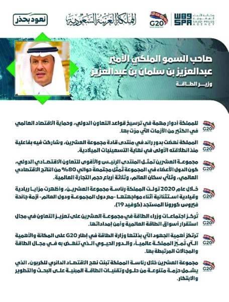 وزير الطاقة: حزمة مبادرات ومشروعات سعودية للعشرين