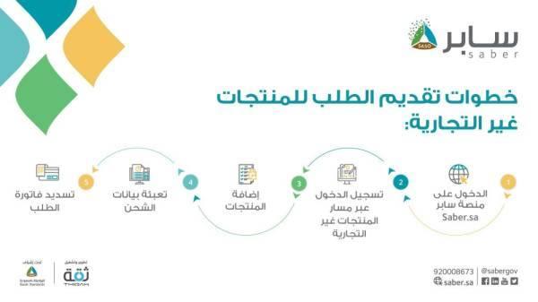 المواصفات السعودية تطلق خدمة المنتجات غير التجارية عبر