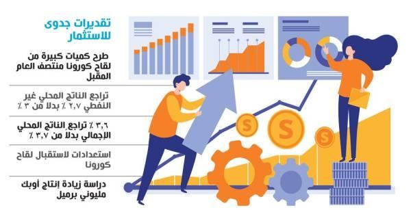 انتعاش واسع النطاق للاقتصاد السعودي العام المقبل
