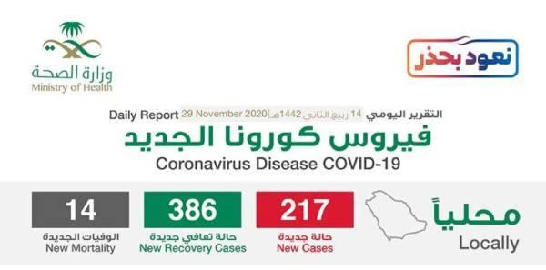 متحدث الصحة يعلن عن آلية جديدة للإعلان عن إصابات فيروس كورونا