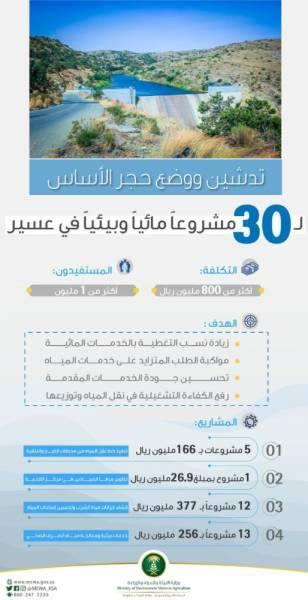 بتكلفة 800 مليون.. تركي بن طلال ووزير البيئة يُدشّنان 30 مشروعًا مائيًا وبيئيًا في عسير