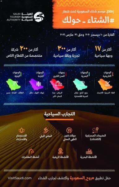 إطلاق موسم شتاء السعودية في 17 وجهة سياحية