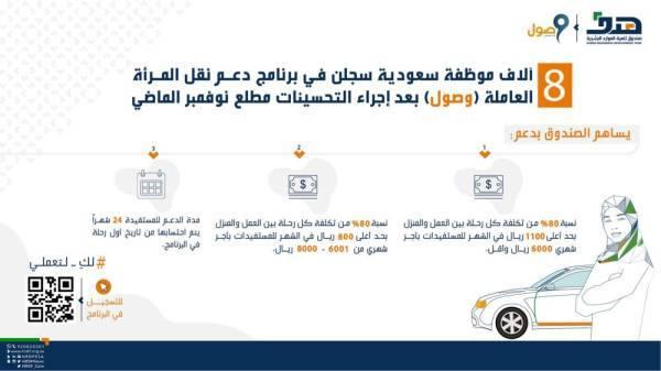 8 آلاف موظفة سعودية سَجّلن في برنامج دعم نقل المرأة العاملة