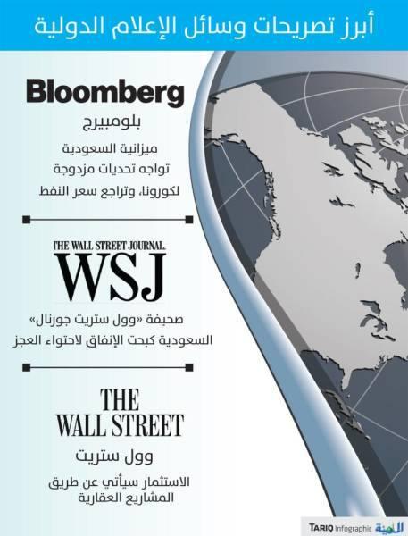 وسائل إعلام دولية: السعودية كبحت الإنفاق لاحتواء العجز