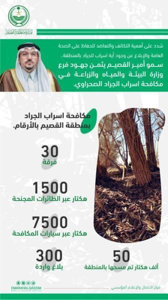 أمير القصيم يثمن جهود فرع وزارة البيئة في مكافحة أسراب الجراد