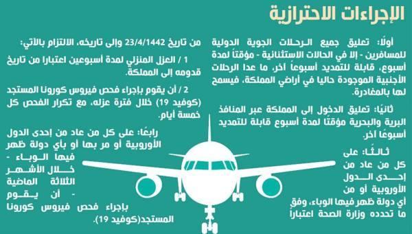 الداخلية: تعليق الرحلات الدولية والدخول عبر المنافذ لأسبوع