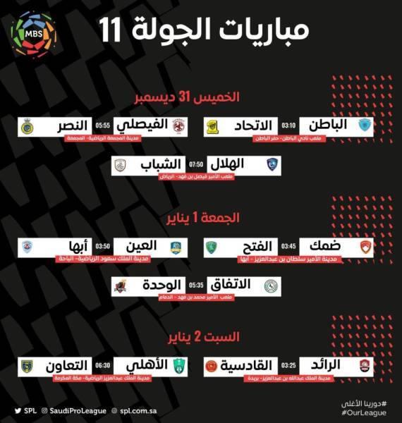 دوري المحترفين: 3 لقاءات غدًا في انطلاق الجولة الـ 11