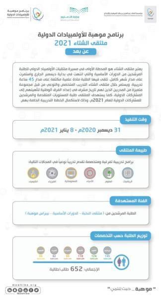 تأهيل 652 طالبا لـ17 أولمبيادا علميا دوليا