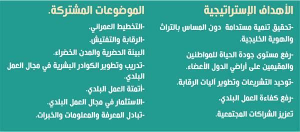 8 جهات لتنفيذ إستراتيجية العمل البلدي الخليجي