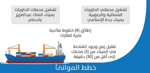 16 مليار ريال لتطوير محطات الحاويات في الموانئ