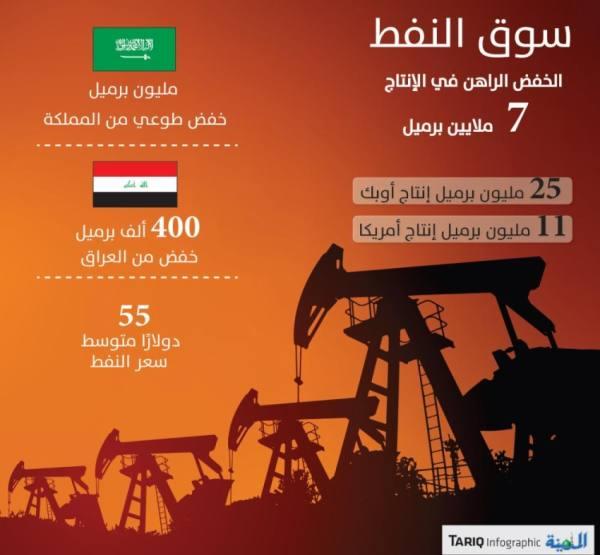 عبدالعزيز بن سلمان: مخزونات النفط تتراجع.. وكورونا لن يؤثرعلى الطلب