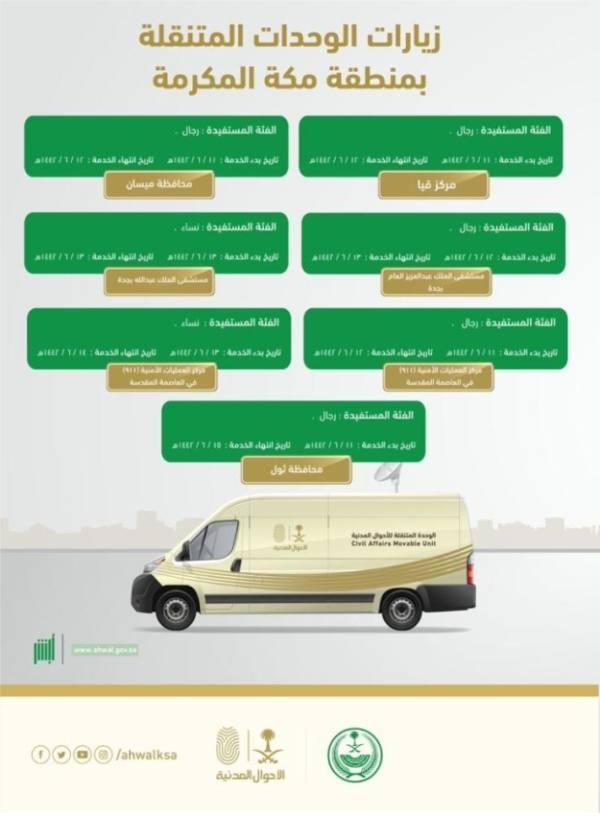8 مواقع لوحدات الأحوال المدنية المتنقلة بمنطقة مكة المكرمة