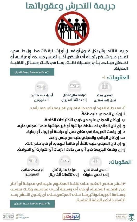 النيابة العامة تدعو لإبلاغ الجهات المختصة عن حالات التحرش لكل من اطلع أو تعرض لها