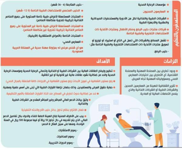 إيقاف السلوكيات المؤثرة على «النزاهة» في علاج المرضى