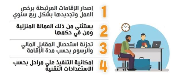 5 جهات للبدء في الرسوم الجديدة للإقامات ورخص العمل