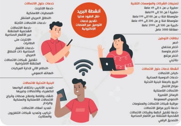 تصنيف مهن «الاتصالات والتقنية» استعدادا لأكبر عملية توطين