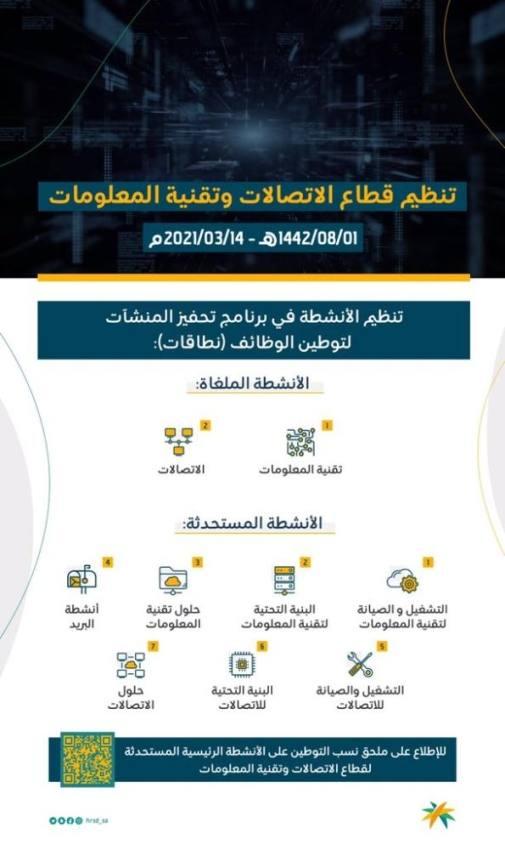 تنظيم قطاع الاتصالات واستحداث 7 أنشطة في