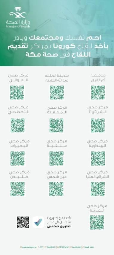 صحة مكة تدشن 7 مراكز لقاحات كورونا