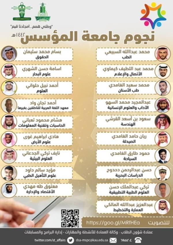 19 طالبا من جامعة الملك عبدالعزيز  يتنافسون على لقب