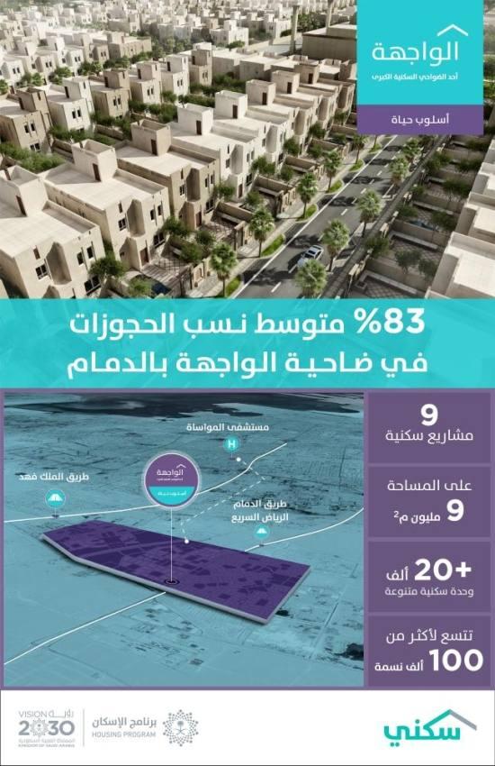 سكني : مشروعات الدمام توفر مساكن عصرية مكتملة الخدمات