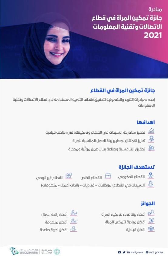 إطلاق جائزة ومجلس لتمكين المرأة في قطاع الاتصالات وتقنية المعلومات