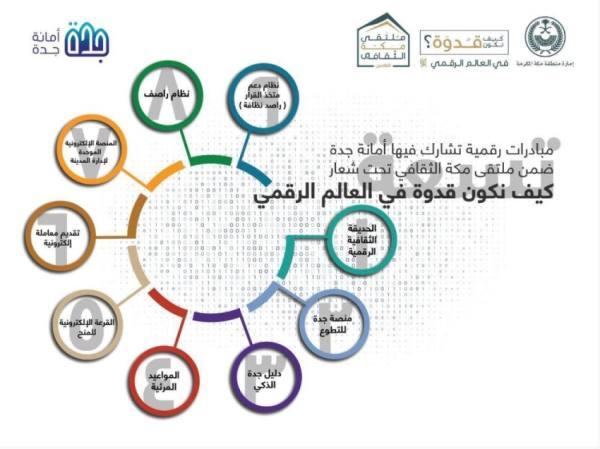 أمانة جدة تقدم 8 مبادرات رقمية ضمن ملتقى مكة الثقافي