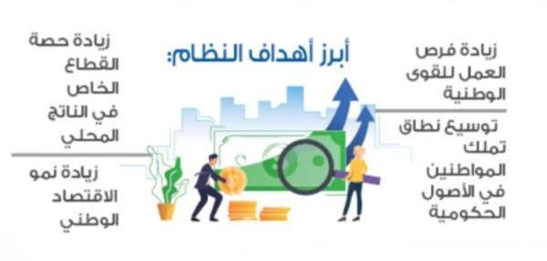 نظام التخصيص: زيادة فرص العمل وتوسيع نطاق تملك المواطنين في الأصول الحكومية