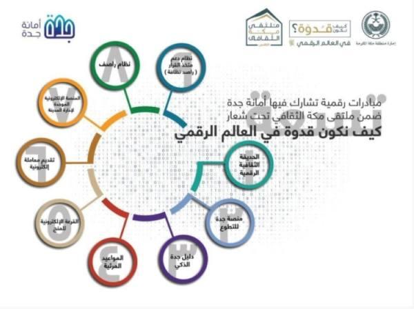 8 مبادرات رقمية من «أمانة جدة» ضمن «ملتقى مكة الثقافي»